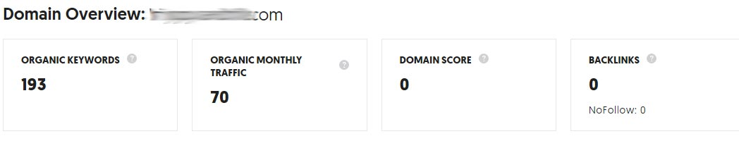 how-to-rank-without-backlinks